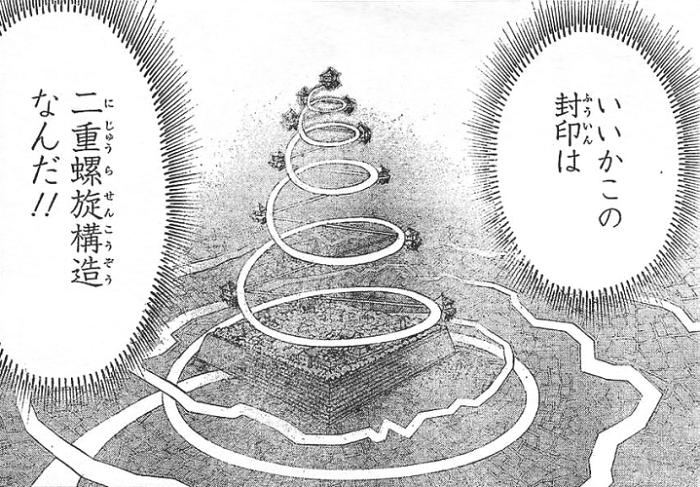 "Aoi Rasenjō – doslova ""Spirálový hrad topolovky růžové"" – je to hrad v Kjóto nad samotným hradem Aoi, který prý v období Edo vytvořil velekněz Tenkai Gokadoin z domu Gokadoinu, Gokadoin-ne, což znamená ""císařský institut"", a prohlašoval, že jde o jeho mistrovské dílo [viz: Nurarihyon no Mago Manga; výstup 201, str. 10]."