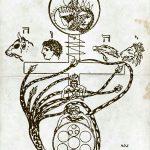 Spareova ontologie