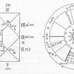 Moje teorie astrologie