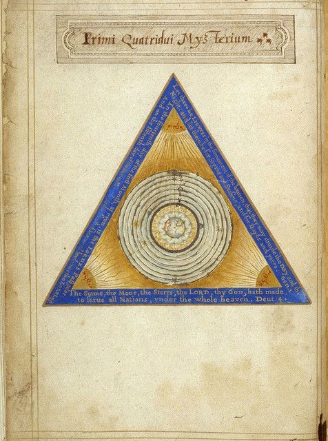 John Dee: Primi quadriui mysterium