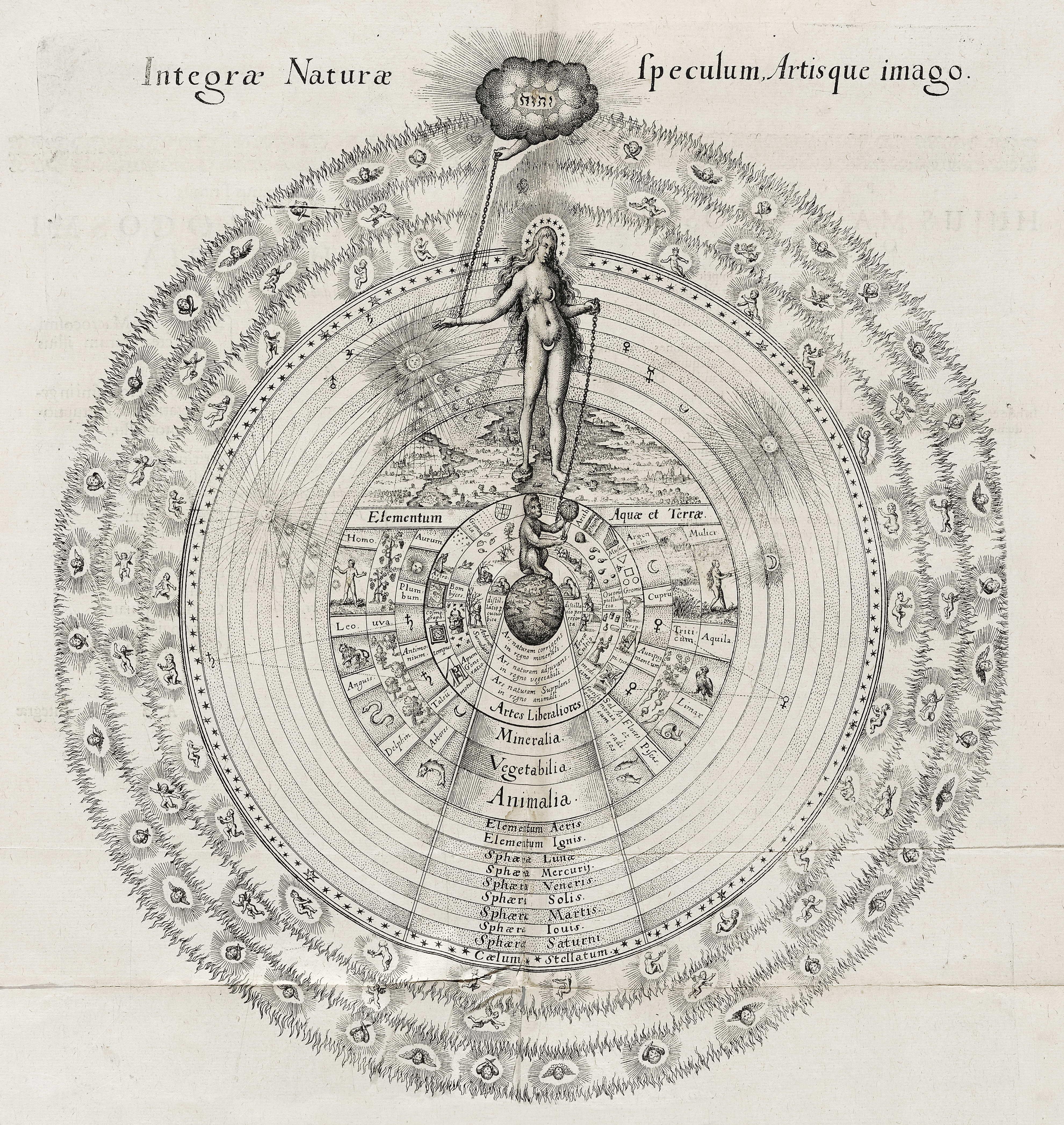 Robert Fludd: Utriusque cosmi. Tomus Primus. De macrocosmi Historia. De Natura simia (Frankfurt 1617)