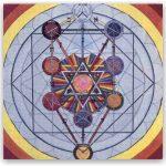 Srovnání 32 cest moudrosti a 32 aethyrů