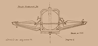 Thule Triebwerk Tachyonator 7